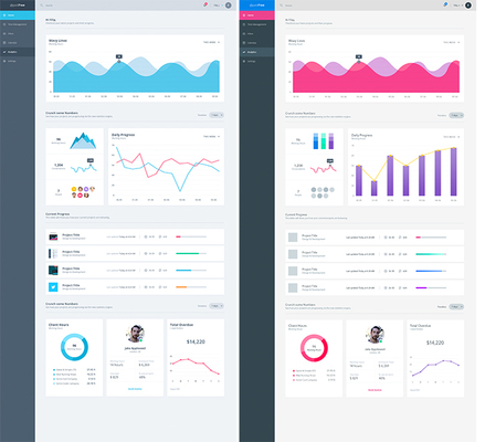 Analytics Dashboard UI KIT - Freebie