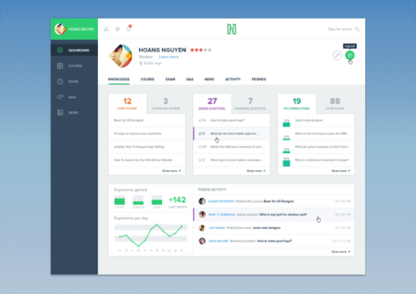 Course Dashboard