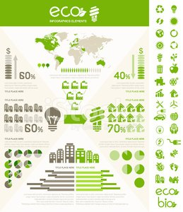 Infographic,Fuel and Power Generation,Energy,Environmental Conservation,Green Color,Flat,Symbol,Computer Icon,Sun,House,Recycling,Environment,Tree,Nature,Light Bulb,Diagram,People,Ilustration,Car,Power,Power Supply,Cartography,Map,Environmentalist,Sign,Chart,Leaf,Growth,Business,Globe - Man Made Object,Earth,Design Element,Arrow Symbol,Plant,Technology,Graph,Data,Pattern,Drop,Vector,Label,Pie,Design,template,Set,Multi-generation Family