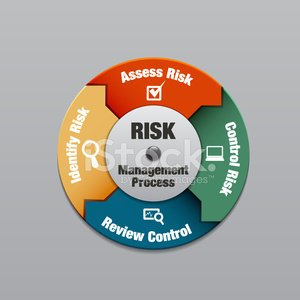 Risk,Manager,Leadership,Organization,Action,Audit,Tax,Planning,Crisis,Quality Control,Communication,Diagram,Chance,Plan,Control,Solution,Finance,Analyzing,Currency,Time,Business,Calculating,Mathematics,Savings,Single Word,Growth,Strategy,Concepts,Graph,Banking,Social Security,Opportunity,Chart,Budget,Balance,Success,Investment