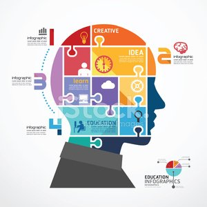 Human Brain,Puzzle,Jigsaw Puzzle,Infographic,Education,Business,Brochure,Human Head,Computer Icon,Diagram,Inspiration,Ideas,Science,Symbol,Creativity,Technology,Internet,Concepts,Sign,Light Bulb,Thinking,Pattern,Design,Marketing,Backdrop,Chart,Abstract,Colors,Backgrounds,Sparse,Tag,Label,Men,Design Element,Vector,Commercial Sign,template,Ilustration,Computer Graphic