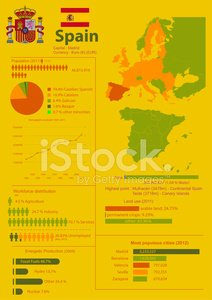 Infographic,Data,Chart,Graph,Europe,Spain,Sign,People,Symbol,template,Document,Occupation,Flag,Plan,Population Explosion,infomation,Eyesight,Ilustration,Business,Collection,Typescript,Finance
