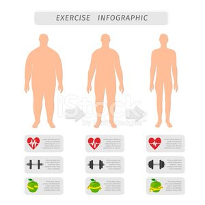 Exercising,Sport,Icon Set,Symbol,Plan,Weights,Loss,Flat,Men,Dieting,Relaxation Exercise,Silhouette,Male,Health Club,Healthy Lifestyle,Overweight,Healthcare And Medicine,Barbell,Improvement,Progress,Apple - Fruit,Internet,Slim,Muscular Build,Business,Ilustration,Shape,template,Heart Shape,Treadmill,Running,Vector,Strength,Food,Equipment,Watch,Balance,Dumbbell,Sports Training,Presentation,Weight Scale,Technology,Set