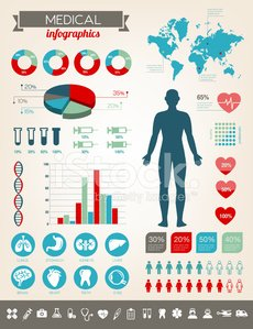 Infographic,Healthcare And Medicine,Hospital,Medical Exam,Nurse,Healthy Lifestyle,Patient,Anatomy,Medicine,Exercising,Herbal Medicine,Pulse Trace,Liver,Doctor,Vector,Human Heart,Map,Illness,Stethoscope,Human Teeth,Human Eye,Symbol,Care,Computer Icon,People,Kidney,Human Brain,Laboratory,Biology,Sign,Syringe,Assistance,Helicopter,Physiology,Capsule,medical icons,Body Care,Business,World Map,First Place,Human Internal Organ,Graph,Stomach,Human Lung,Chart,Clinic,Pill,Set