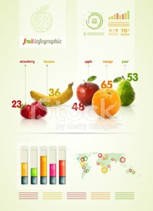 Infographic,Healthy Eating,Food,Fruit,Banana,Two-dimensional Shape,Backgrounds,Orange - Fruit,Chart,Origami,Geometric Shape,Apple - Fruit,Nature,Number,Design Element,Symbol,Diagram,polygonal,Data,Design,Ilustration,World Map,Information Medium,Computer Graphic,Vector,Freshness,Green Color,Gourmet,Triangle,Abstract,Business,Text,Plan,Pear,template,Strawberry,Page