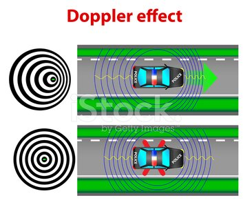 Doppler,Photographic Effects,Individuality,Car,Driving,Technology,Sound Wave,Music,relativity,Sound,Wave Pattern,Waving,Motion,Spring - Flowing Water,Contrasts,Electromagnetic,Police Force,Frequency,Radio Wave,High Up,Changing Form,Stretching,Black And White,Deep,spectroscopy,Astronomy,cosmology,Radar,Exchanging,Radiation,caused,Speaker,acoustics,Vector,Curve,acoustically,Land Vehicle,wavelength,spectral,Change,Physics,Siren