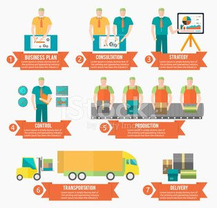 Factory,Infographic,Industry,Production Line,Construction Industry,Safety,People,Control,In A Row,Action,Organization,Machinery,Industrial,Manual Worker,Plant,Manufacturing,Surveillance,Delivering,Transportation,Engineering,Growth,Occupation,Arrangement,Design,Technology,Planning,Scientific Experiment,Part Of,template,Data,Engineer,Computer,Machine Part,Crowd,Journey,Progress,Presentation,Strategy,Merchandise,Danger,Design Element,Warning Symbol,Vector,Number,Advice,Equipment,Achievement,Working,Manager,Set,Leadership,Gear,Graph,Business,Mode of Transport
