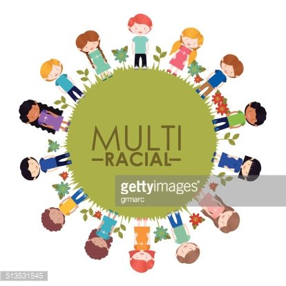 ethnicity religion and multiethnic cultures Multi-cultural ethnic groups: a communication strategy ethnic group identification and communication strategy approaches for multi-lingual, multi-cultural or international people segments in this article the terms people group and ethnic group are used more or less interchangeably.