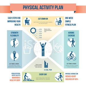 Infographic,Healthy Eating,Walking,Exercising,Overweight,Healthy Lifestyle,Yoga,Healthcare And Medicine,Sport,Number,Slim,Fact,Golf,Plan,Gardening,Human Heart,Planning,People,Weight,Education,Loss,Steps,Stroke,Stick Figure,Playing,Protection,Tennis,Day,Sitting,Activity,Chart,Copy Space,Physical Activity,Frequency,Vector,Advice,Balance,Lifestyles,Rudeness,Looking At Camera,Muscular Build,Picking Up