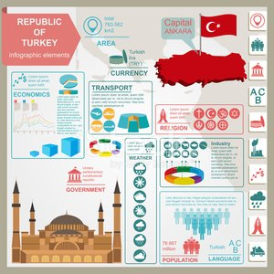 Data,Government,Computer Icon,Europe,Ilustration,Symbol,Famous Place,Infographic,Map,Cartography,Currency,Country - Geographic Area,Country and Western Music,Flag,Religion,Urban Scene,Non-Urban Scene,History,Turkey - Middle East,Monument - London,Transportation,Turkish Culture,Monument,Rural Scene,Castle,Globe - Man Made Object,Computer Graphic,template,Design Professional,Plan,Set,World Map,Design Element,Cultures,Turkey - Bird,Turkey,Asia,The Four Elements,Eyesight,continent,Design,Sign,Islam,Mosque,City,Residential District,Istanbul,Travel,muslem,Set,Information Medium,Human Eye,Weather,Business Travel,Cathedral,Currency Symbol,Earth,World Music,Vector,Pattern,News Event,Advice,Business,Periodic Table,Spirituality,St. Sophia,Turkish Ethnicity,Mediterranean Sea,Chess Rook,Part Of