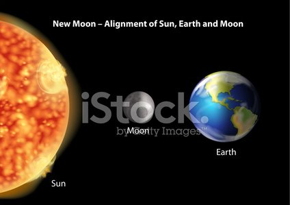 Planet - Space,Astronomy,Molecular Structure,Milky Way,Moon,Turning,synchronous,Crowded,Helium,Hydrogen,Backgrounds,Image,Computer Graphic,Order,Sphere,Magnet,Circle,Vector