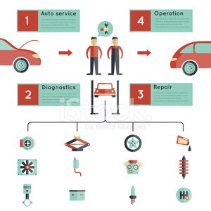 Brake,Mechanic,Engine,Report,template,Service,Repairing,Occupation,Working,Infographic,Elevator,Set,Ilustration,Speed,Communication,guideline,Land Vehicle,Content,Oil,Sign,Exhaust Pipe,Design,Battery,Wrench,Electric Plug,Document,Page,Tire,Equipment,Medical Exam,Piston,Work Tool,Plan,Presentation,Spark,Wheel,Transportation,Vector,Business,Design Element,Abstract,Collection,Car
