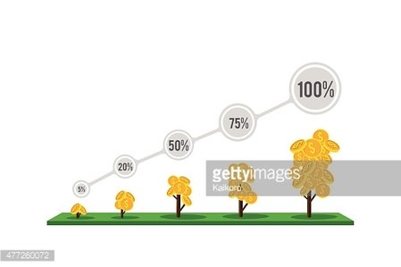 The Grow Tree of Money AS A Percentage, Infographic of vector images