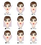 Adult,Tutorial,Vertical,Variation,Scale,Women,Forehead,Human Lips,Template,Rectangle,Wide,Illustration,People,Shape,Fashion,Human Body Part,Circle,Arts Culture and Entertainment,Vector,Human Face,Hairstyle,Brown Hair