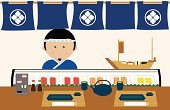 Sushi,Japanese Culture,Restaurant,Chef,Vector,Cartoon,Table,Ilustration,Wasabi Sauce,Computer Icon,Dining,Food,Rice - Food Staple,Sashimi,Meal,Chopsticks,Commercial Kitchen,Clip Art,Plate,Salmon,Wood - Material,Tuna,Tea - Hot Drink,Bamboo,Prepared Fish,Sauces,Eggs,Dinner,Food And Drink,Lunch,Maki Sushi,Illustrations And Vector Art,Seaweed,Refreshment,Ethnic