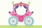 Carriage,Fairy Tale,Cinderella,Femininity,Fantasy,Cartoon,Cute,Ilustration,Vector,Frame,Computer Graphic,Evening Ball,Clip Art,Ornate,Elegance,Pink Color,Blue,Heart Shape,girlie,Celebration,Color Image,Design Element,Single Object,Digitally Generated Image,No People,Fun,Shiny,Front View,Copy Space,Holidays And Celebrations,Horizontal,Old-fashioned,Illustrations And Vector Art,Parties