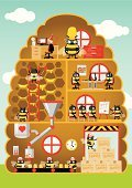 Bee,Beehive,Factory,Production Line,Honey,Conveyor Belt,Busy,Honeycomb,Manual Worker,Honey Bee,Queen Bee,Vector,Manufacturing Equipment,Ilustration,Manufacturing Occupation,Working,Cute,Office Interior,Industry,Business,Cross Section,Occupation,Board Room,Bottling Plant,Call Center,Flipchart,Jar,Box - Container,Leadership,Insect,Vertical,Characters,Manager,Sales Occupation,Office Worker,Insects,Cardboard Box,Business Person,Various Occupations,Delivering,Uniform,office furniture,Customer Service Representative,Business Concepts,Manufacturing,Industry,Business,Service Occupation,Animals And Pets