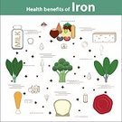 Health Icon,Horizontal,No People,Vitamin,Beef,Soybean,Vegetable,Illustration,Symbol,Mineral,Infographic,Food,Meat Substitute,Organic,Fruit,Tofu,Antioxidant,Healthy Eating,Vegetarian Food,Vector,Meat