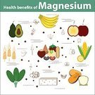 Health Icon,Vertical,Order,Protection,Magnesium,Vitamin,Sign,Soybean,Healthy Lifestyle,Healthcare And Medicine,Vegetable,Nutritional Supplement,Illustration,Symbol,Mineral,Spring - Flowing Water,Infographic,Food,Meat Substitute,Organic,Fruit,Metabolism,Tofu,Antioxidant,Healthy Eating,Vegetarian Food,Web Page,Vector,Eating
