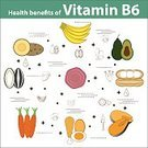 Health Icon,Square,Order,Protection,Vitamin,Carrot,Sign,Soybean,Avocado,Healthy Lifestyle,Healthcare And Medicine,Vegetable,Nutritional Supplement,Illustration,Vitamin B,Symbol,Mineral,Spring - Flowing Water,Banana,Infographic,Food,Meat Substitute,Organic,Fruit,Metabolism,Tofu,Antioxidant,Healthy Eating,Vegetarian Food,Web Page,Vector,Eating