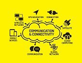 Sync,Keywords,Horizontal,Connection,Accessibility,Sign,Equipment,Radio,Chart,Telephone,Portable Information Device,Illustration,Smart Phone,Icon Set,Symbol,Business Finance and Industry,Data,Internet,Technology,Network Server,Communication,Text Messaging,Wireless Technology,Business,Telecommunications Equipment,Vector,Computer