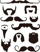 Mustache,Beard,Vector,Silhouette,Pirate,Men,Handlebar Mustache,Facial Hair,Human Hair,Set,Hairstyle,Retro Revival,Ilustration,Drawing - Art Product,Sketch,Black Color,Human Face,Goatee,Disguise,Costume,Soul Patch,Variation,Curly Hair,Sideburn,Burly,Male,Chin,Group of Objects,Style,Swirl,Collection,Whisker,Simplicity,Curled Up,Vector Icons,Illustrations And Vector Art,Vector Ornaments