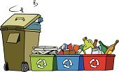 Recycling,Garbage,Recycling Symbol,Garbage Dump,Can,Environment,Cartoon,Bottle,Garbage Can,Garbage Bag,Newspaper,Environmental Conservation,Vector,recycle logo,Ilustration