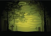 Cemetery,Halloween,Frame,Silhouette,Spooky,Horror,Tree,Vector,Backgrounds,Cloud - Sky,Dead Person,Black Color,Landscape,Holiday,Autumn,Grave,Modern Rock,Tombstone,The End,Nature,Fear,Light - Natural Phenomenon,Halloween,Holidays And Celebrations,Back,Vector Backgrounds,Horizontal,Illustrations And Vector Art,Image,Night,Landscapes,Nature,Ilustration