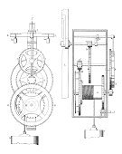 Gear,Engineering,Drawing - Art Product,Clock,Antique,Machinery,Engraved Image,Ilustration,Diagram,Time,Household Objects/Equipment,Concepts And Ideas,Instrument of Measurement,Objects/Equipment