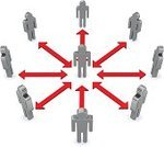 Responsibility,Leadership,Midsection,Communication,Organization,Inside Of,Organized Group,Team,Togetherness,Symbol,Arrow Symbol,Connection,Community,Standing Out From The Crowd,Teamwork,Group Of People,Men,Vector,White Background,Ideas,Ruler,Control,Surrounding,Rule Supreme,Silver Colored,Interview,Interview,Computer Network