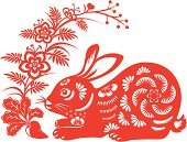 Rabbit - Animal,Art,Year,Flower,Chinese New Year,New,papercut,Vector,Astrology Sign,China - East Asia,Chinese Zodiac Sign,Paper,Baby Rabbit,Craft Product,paper-cut,New Year's Eve,Decoration,Chinese Culture,East Asian Culture,Ilustration,Blossom,Symbol,paper cut,Craft,Radish,spring festival,Cultures,Carrot,Animal,Year Of The Rabbit,New Year,New Year's Day,Clip Art,Plant