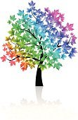 Tree,Rainbow,Multi Colored,Color Image,Abstract,Creativity,Clip Art,Design,Vector,Nature,Season,Leaf,Springtime,Ilustration,Black Color,Tree Trunk,Drawing - Art Product,Isolated,Branch,Nature Symbols/Metaphors,Nature,Illustrations And Vector Art,Concepts And Ideas,Summer