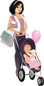 Mother,Baby Stroller,Baby,Shopping,Jogging Stroller,Cartoon,Family,Little Girls,Women,Retail,Baby Carriage,Child,Vector,Toddler,Walking,Balloon,Shopping Bag,Clip Art,Parent,Dress,12-18 Months,Isolated,15-18 Months,Teddy Bear,Ilustration,Smiling,Pink Color,Lifestyle,6-12 Months,Families,Babies And Children,Industry,Retail/Service Industry
