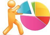 Pie Chart,Graph,Data,Chart,Symbol,One Person,Achievement,Diagram,Finishing,Concepts,People,Stick Figure,Creativity,Calculating,Stability,Progress,Ilustration,Order,Vector,Business People,Business Concepts,Business Symbols/Metaphors,Information Symbol,Business,Growth,Inserting,Success,Simplicity,Multi Colored,Design Element