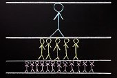 Order,Layered,Human Pyramid,Business,People,Chalk Drawing,Stick Figure,Black Background,Community,Crowd,Connection,Ilustration,Blackboard,Front View,Group Of People,In A Row,Segregation,Black Color,Variation,Teamwork,Single Line,Pyramid Shape,Togetherness,Separation,Ideas,Leadership,Concepts,Number 3,Human Representation,Population Explosion,Photography,Large Group Of People,Color Image