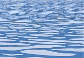 River,Water,Rippled,Ripple,Lake,Sea,Tranquil Scene,Water's Edge,Diminishing Perspective,Personal Perspective,Smooth,Deep,Blue,Travel Locations,Nature,undulations