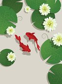 Koi Carp,Lotus Water Lily,Red,Fish,Two Animals,Computer Graphic,Green Color,Pattern,Abstract,Creativity,Circle,Simplicity,Fantasy,Flower,Decoration,Contrasts,Illustrations And Vector Art,Decor,Invitation,Backdrop,Ilustration,Art,Leaf,Shadow,Color Gradient,Design,Backgrounds