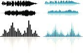 Sound Wave,Sound,Wave Pattern,Recording Studio,Audio Equipment,Music,Sound Mixer,waveform,Sound Recording Equipment,Frequency,Musical Note,Single Voice,Record,Dancing,Surveillance,Editor,eq,Digitally Generated Image,Radar,Track,Volume,Volume - Fluid Capacity,Electric Mixer,Acoustic Instrument,Studio,Wave Form,Bass,Vocal Sound Waves,Party - Social Event,Porous,playback,Recorder,Defeat,Playing,Treble