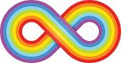 Infinity,Symbol,Eternity,Circle,Vector,Multi Colored,Rainbow,Spectrum,Geometric Shape,Shape,Twisted,Style,Abstract,Design,Ornate,Decoration,Isolated,Art,Illustrations And Vector Art,Colors,Art Product,Ilustration,Design Element,Curve,Decor