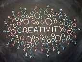 Blackboard,Ideas,Concepts,Chalk - Art Equipment,Concepts And Ideas,Visual Art,Sign,Arts And Entertainment,Innovation,Ilustration,Inspiration,Backgrounds,Imagination,Creativity