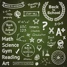 Education,Blackboard,Chalk Drawing,Chalk - Art Equipment,Symbol,Back to School,Doodle,Typescript,Mathematical Symbol,Mathematics,Text,Formula,Graduation,Science,Design Element,Placard,Banner,Sketch,Design,Studying,Report Card,Sport,Reading,Classroom,Drawing - Art Product,Vector,Gym,Physical Education,Modern,Ilustration,Computer Graphic,Green Color,White,Illustrations And Vector Art,Scribble,Style,Concepts,Sign,Vector Ornaments