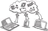 Doodle,Sketch,Cloudscape,Technology,Cloud Computing,Laptop,Internet,Drawing - Art Product,Arrow Symbol,Transparent,Vector,Computer Icon,Symbol,Data,Electrical Equipment,Exchanging,Electronics Industry,Ilustration,Simplicity,Smart Phone,hand drawn,Isolated On White,Global Communications,Pen And Marker,Clip Art,Wireless Technology,No People,Touch Screen,Horizontal,Black And White,File,Modern,black-and-white,Line Art,Communication,Digital Tablet,Computer Graphic