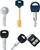 Car Key,Key Ring,Key,Symbol,Remote Control,Illustrations And Vector Art,Isolated Objects,Isolated On White,Vector,House Key,Metal,Icon Set