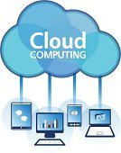Cloud Computing,Cloud - Sky,Cyberspace,Computer,Security System,Network Server,Mobile Phone,Computer Equipment,Mobility,PC,Desktop PC,Technology,Internet,File,Telephone,Talking,Vector,Data,Smart Phone,Remote,E-Mail,Laptop,Concepts,synchronizing,Ilustration,Information Medium,Computer Network,Communication,Message,Accessibility,Graph,Mail,Chart