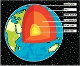 Earth,Cross Section,Mantle,Apple Core,Diagram,Atmosphere,Inside Of,Earthquake,Planet - Space,High Section,Sphere,Design,outer,Land,continents,Description,Pastry Crust,Low Section,Underground