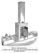 Ilustration,Antique,Obsolete,Engraved Image,Preparing Food,19th Century Style,Black And White,Old-fashioned,Oven,Retro Revival,Woodcut,Image Created 19th Century,The Past,Old,Stove,History,Styles,Burner - Stove Top,Cooking,Victorian Style,Print