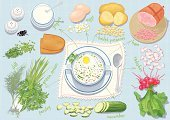 Above,Plate,Food,Soup,Yogurt,Table,Vegetable,Healthy Eating,Bowl,Slice,Cooking,Healthy Lifestyle,Vector,Spoon,Merchandise,Milk,Dinner,Radish,Ingredient,Looking At View,Chopping,Hash,Freshness,Food And Drink,Preparation,Boiled,Spice,Bunch,Dill,Cross Section,Ilustration,dietetic,Dieting,Cucumber,Ham,Pepper,Chopped,Meat,Eating,Salad,Rye Bread,Crockery,Spring Onion,Parsley,Vegetarian Food,Agriculture,Prepared Potato,Leaf Vegetable,Cutting,Russian Cuisine,Seasoning,Cultures