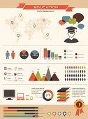 Infographic,Education,Symbol,University,Book,Learning,Organization Chart,Mathematical Symbol,Science,Growth,Vector,Design Element,People,Chart,Graduation,Pie Chart,High School,Graph,Population Explosion,Internet,Computer,Sign,Document,Data,Study,Certificate,Retro Revival,Set,Old-fashioned,Ilustration,Collection,PC,Design,Independent School,Elementary School,Home Schooling