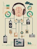 Infographic,Music,Human Brain,Symbol,Striped,Vector,Note Pad,Radio,Plus Sign,Cloud - Sky,Letter,Technology,Telephone,Note,Cloudscape,Headphones,Musical Note,Connection