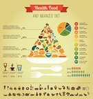 Food,Infographic,Symbol,Icon Set,Food Pyramid,Healthy Lifestyle,Dieting,Vegetable,Fruit,Pasta,Plate,Meal,Organic,Data,Chart,Cholesterol,Sign,Ilustration,Backgrounds,Abstract,Lemon,Shape,Hamburger,Planet - Space,nutritional,Business,template,Percentage Sign,Diagram,Copy Space,Collection